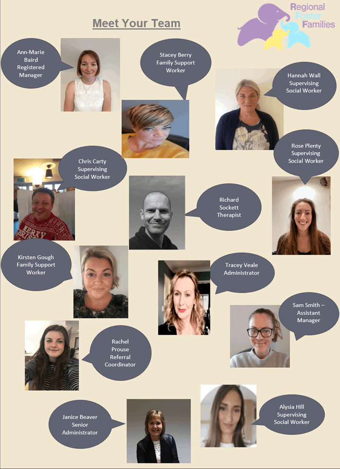 Meet the South West Team